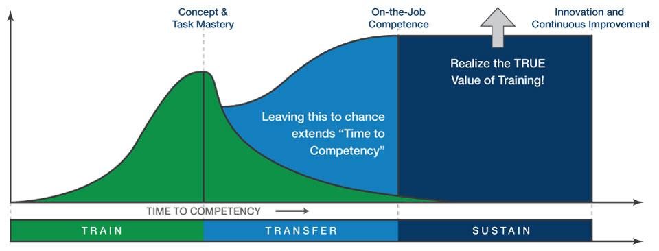 CompetencyGraph(20140318)