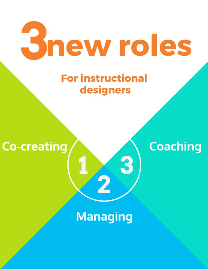 3 new roles for instructional designers